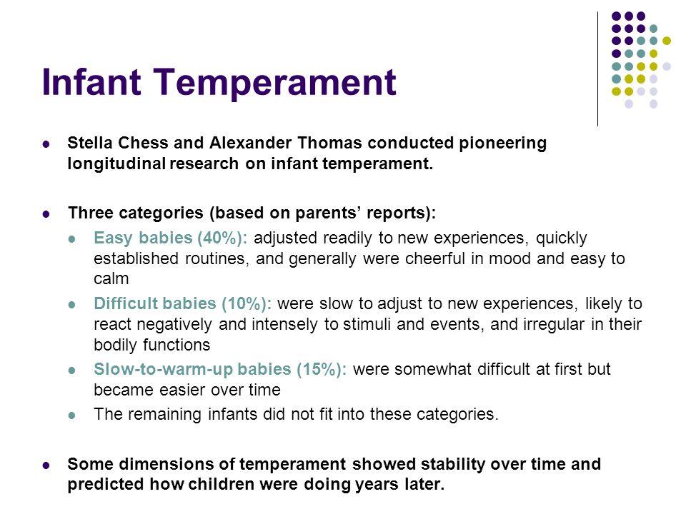 Fermentation and