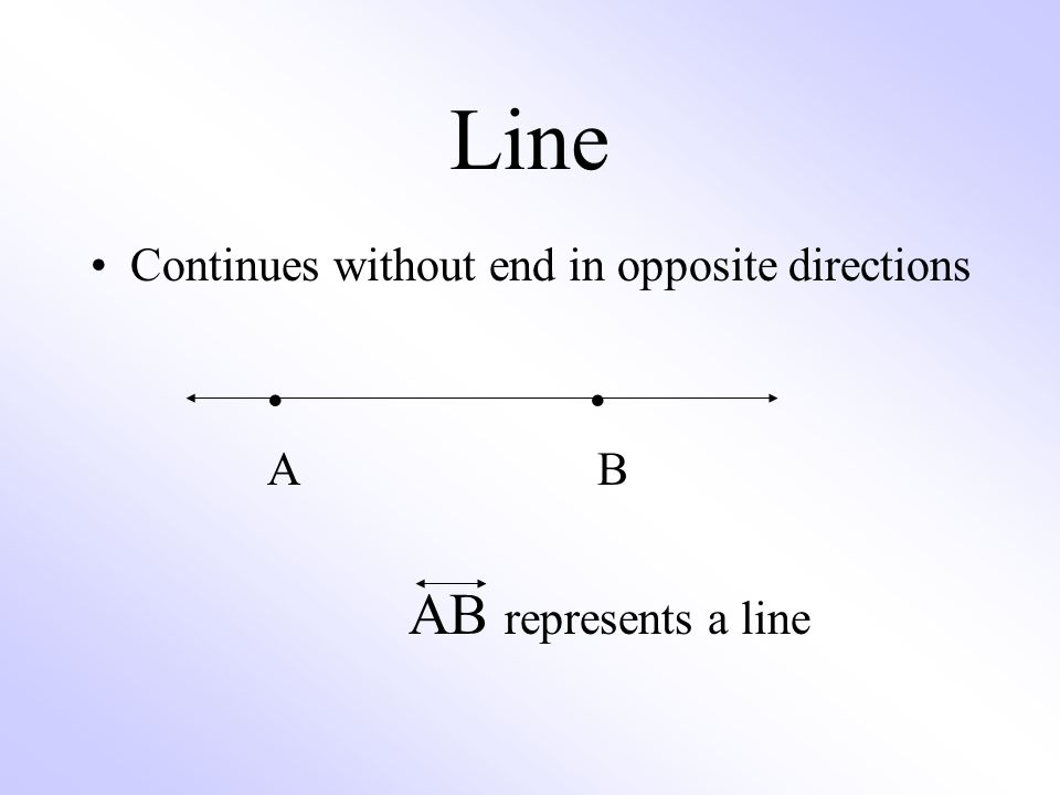 Line AB represents a line Continues without end in opposite directions