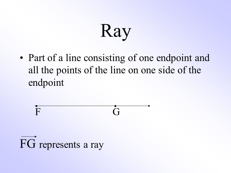 Ray Part of a line consisting of one endpoint and all the points of the line on one side of the endpoint.