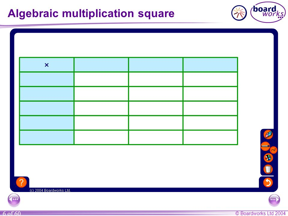 Algebraic multiplication square