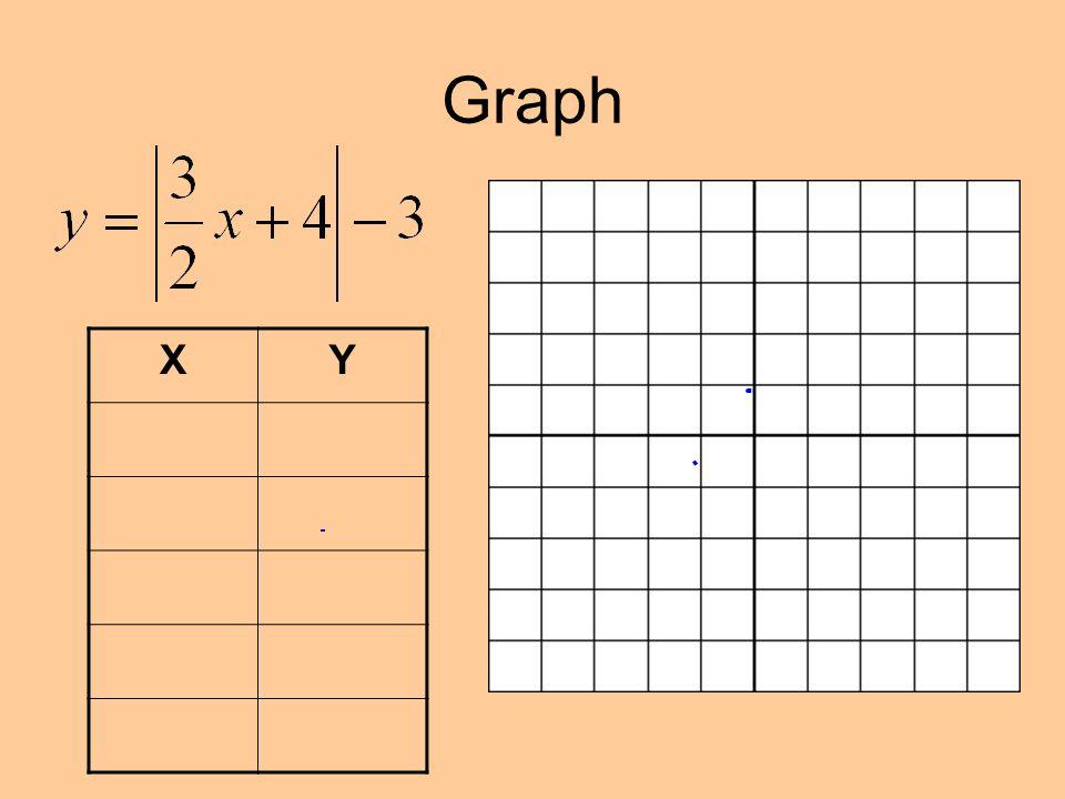 Graph X Y