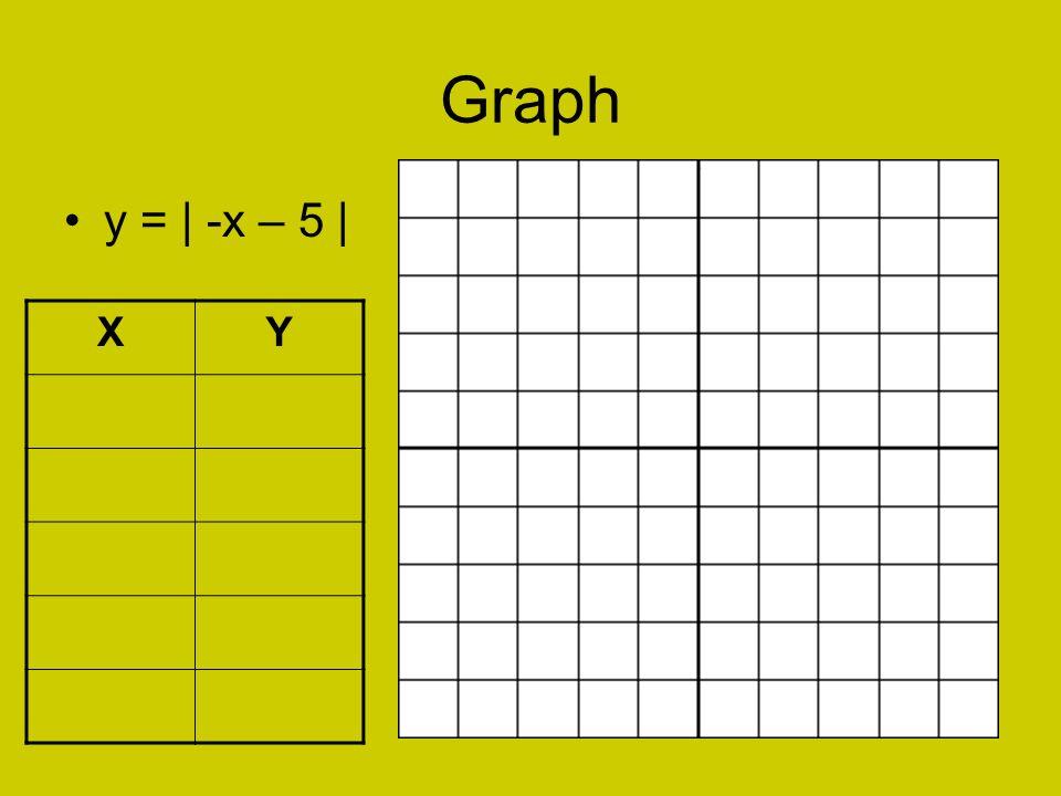 Graph y = | -x – 5 | X Y