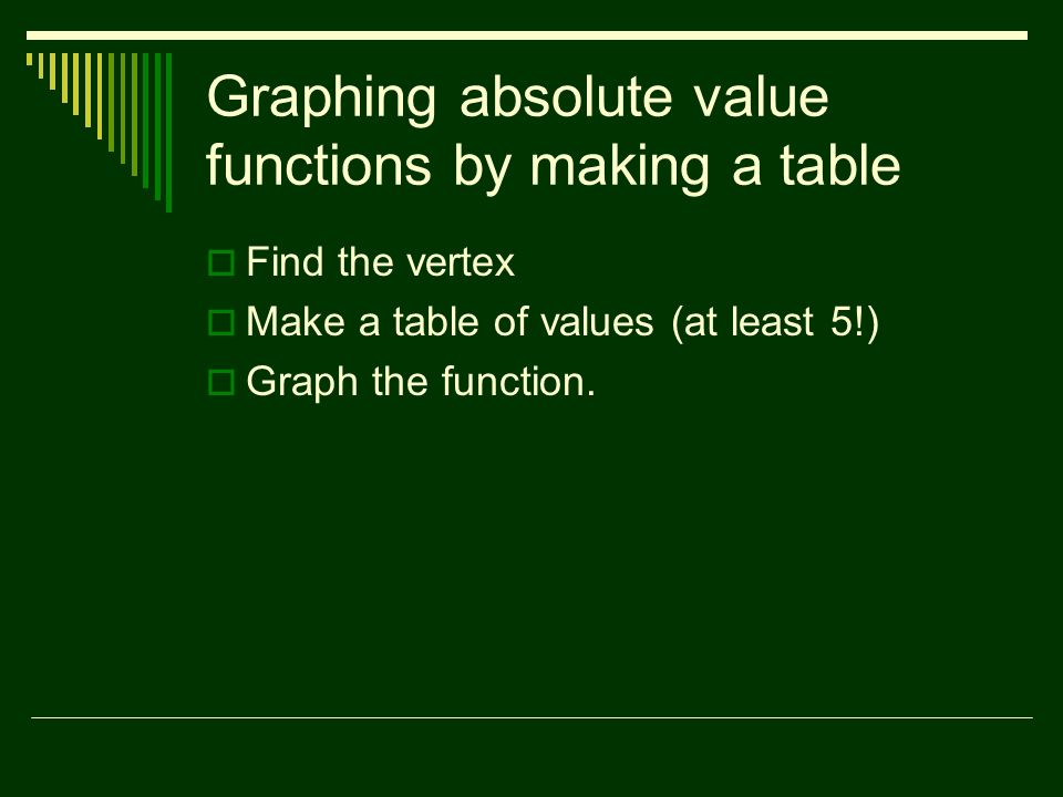 Graphing absolute value functions by making a table