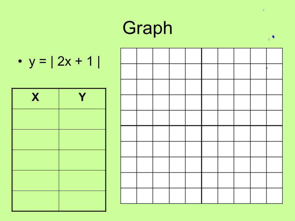 Graph y = | 2x + 1 | X Y