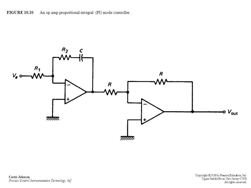 FIGURE An op amp proportional-integral (PI) mode controller.