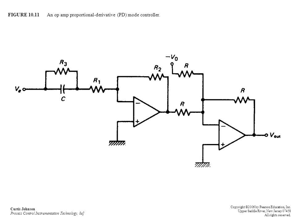 FIGURE 10.11 An op amp proportional-derivative (PD) mode controller.