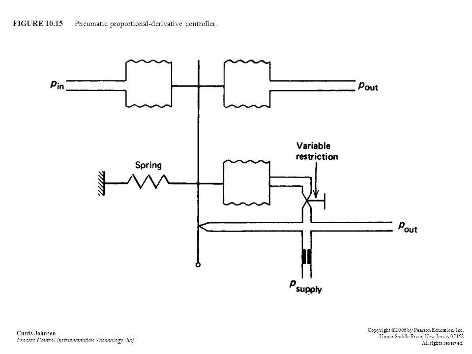 FIGURE 10.15 Pneumatic proportional-derivative controller.