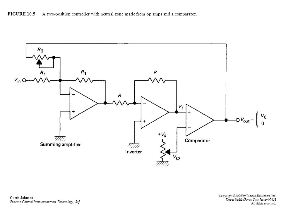 FIGURE 10.5 A two-position controller with neutral zone made from op amps and a comparator.