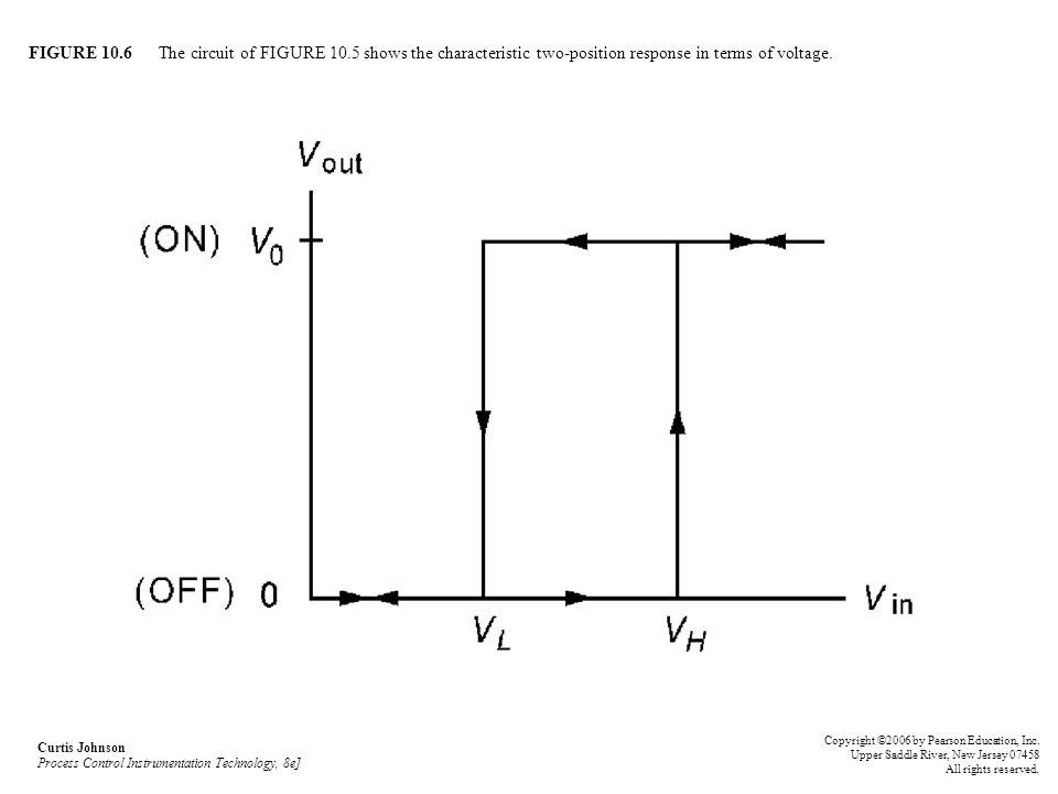 FIGURE 10. 6 The circuit of FIGURE 10