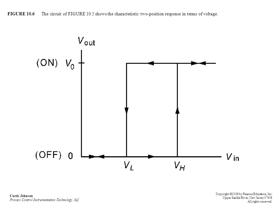 FIGURE The circuit of FIGURE 10