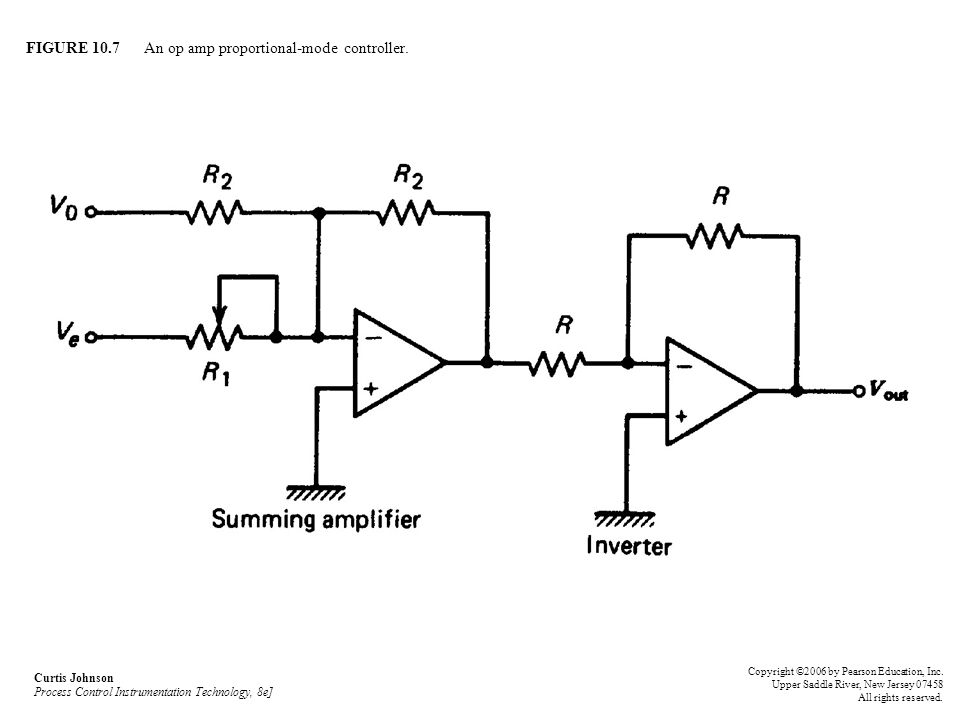 FIGURE 10.7 An op amp proportional-mode controller.