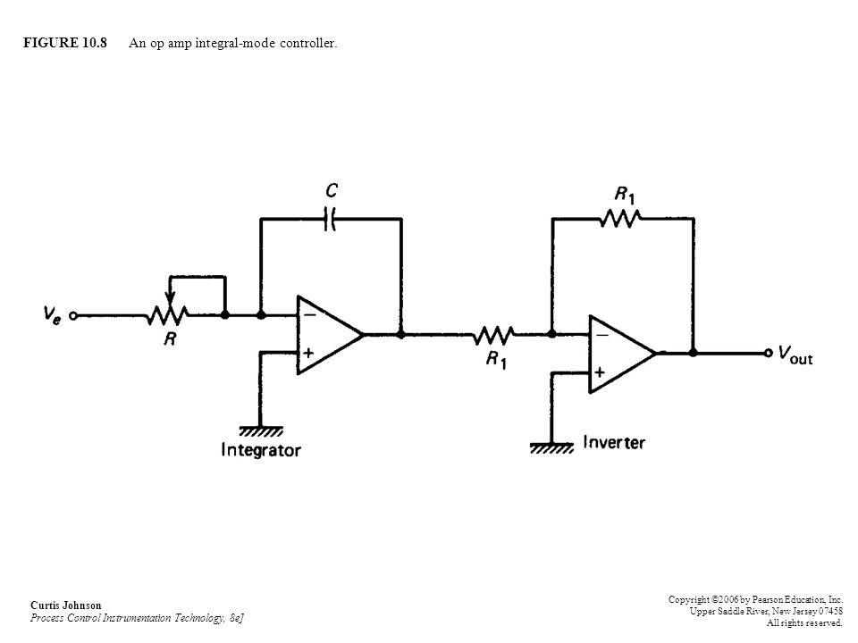 FIGURE 10.8 An op amp integral-mode controller.