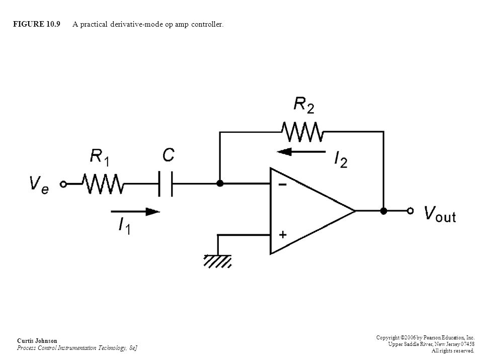 FIGURE 10.9 A practical derivative-mode op amp controller.