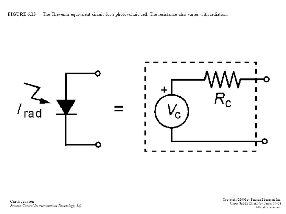 FIGURE 6. 13 The Thévenin equivalent circuit for a photovoltaic cell