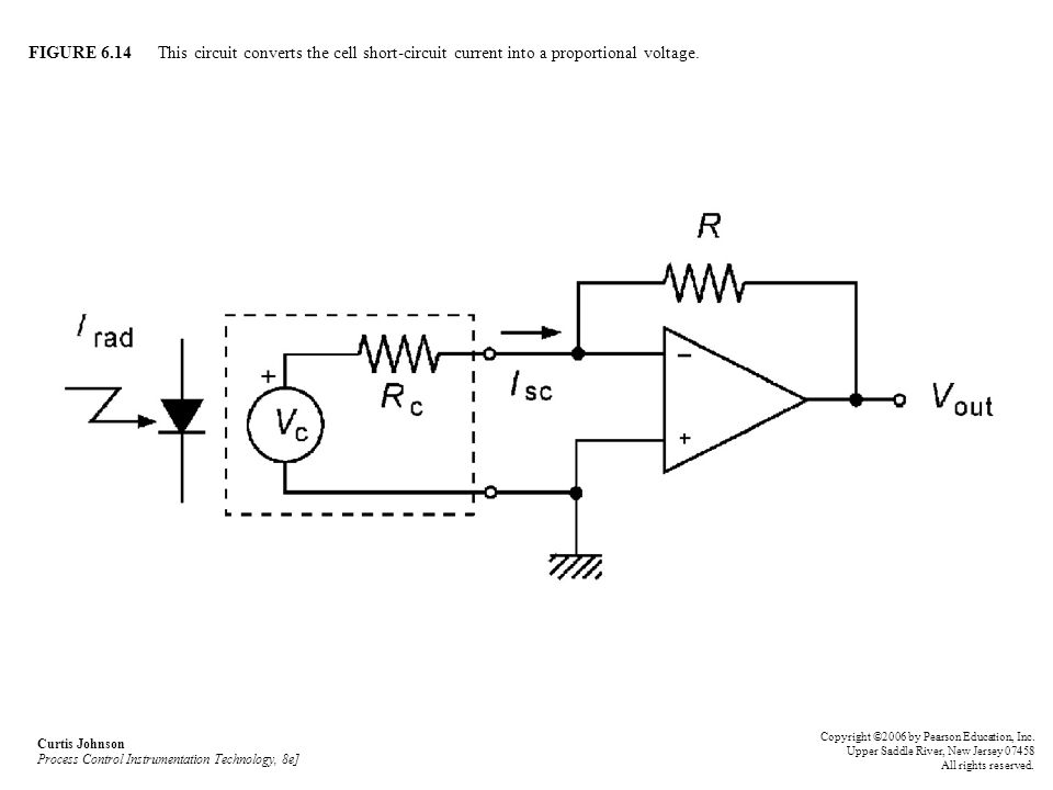 FIGURE 6.14 This circuit converts the cell short-circuit current into a proportional voltage.