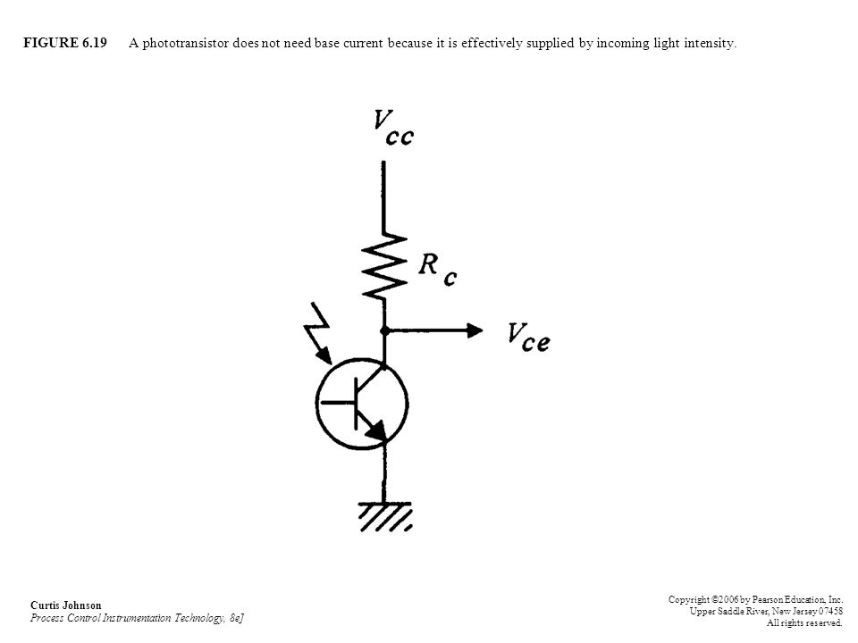 FIGURE 6.19 A phototransistor does not need base current because it is effectively supplied by incoming light intensity.