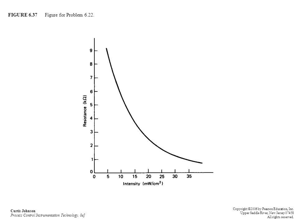FIGURE 6.37 Figure for Problem 6.22.