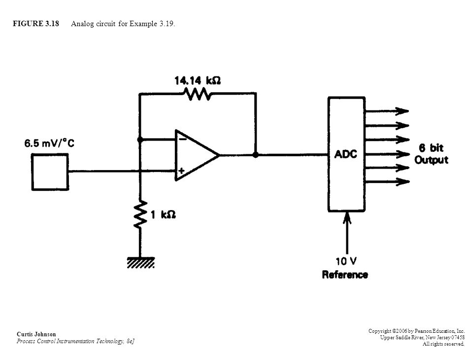 FIGURE 3.18 Analog circuit for Example 3.19.
