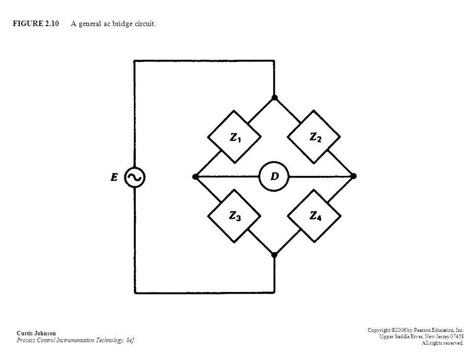 FIGURE 2.10 A general ac bridge circuit.