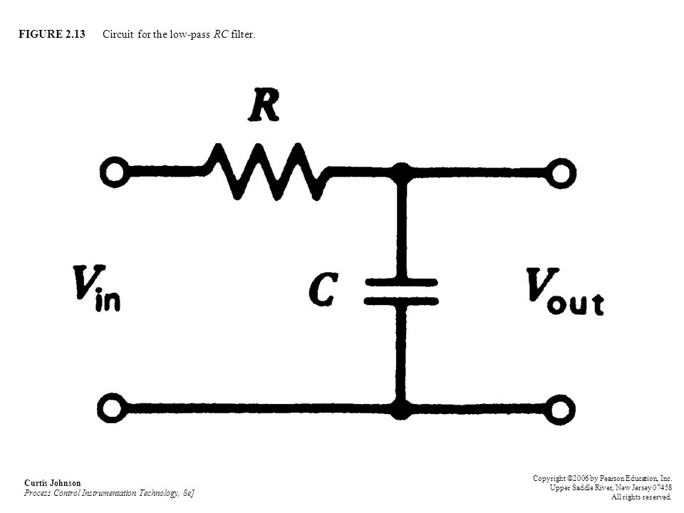 FIGURE 2.13 Circuit for the low-pass RC filter.