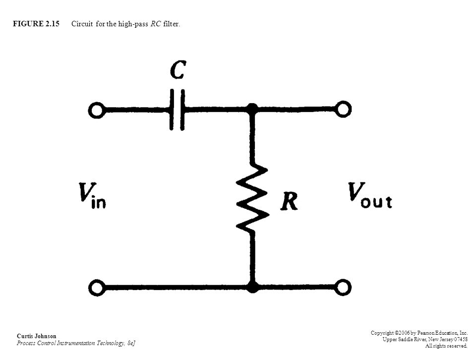 FIGURE 2.15 Circuit for the high-pass RC filter.