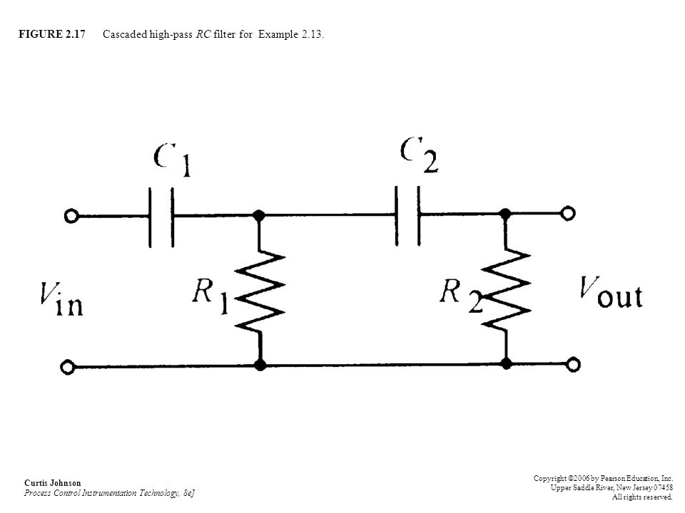 FIGURE 2.17 Cascaded high-pass RC filter for Example 2.13.
