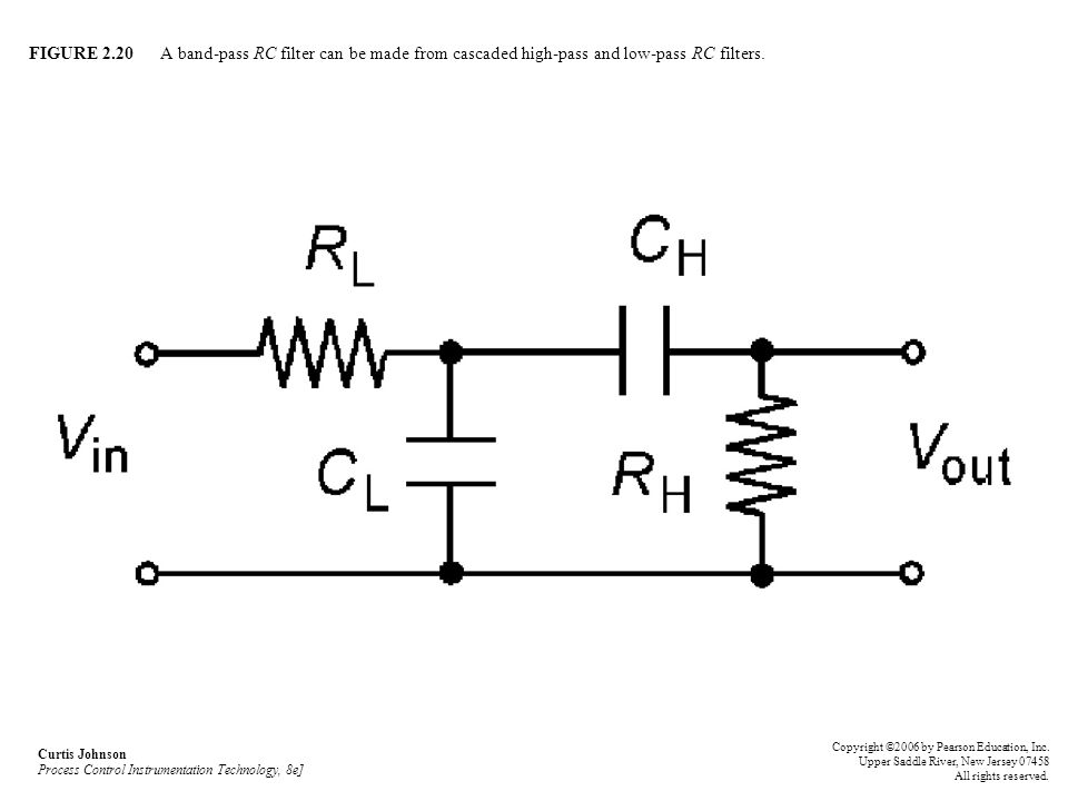 FIGURE 2.20 A band-pass RC filter can be made from cascaded high-pass and low-pass RC filters.