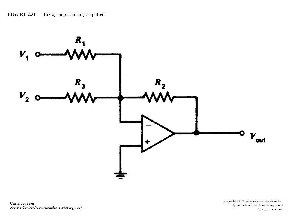 FIGURE 2.31 The op amp summing amplifier.