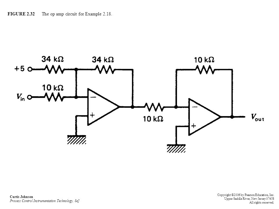 FIGURE 2.32 The op amp circuit for Example 2.18.