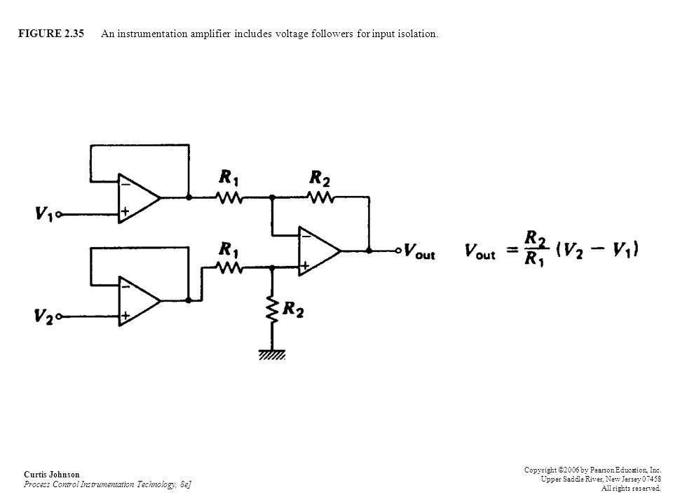 FIGURE 2.35 An instrumentation amplifier includes voltage followers for input isolation.