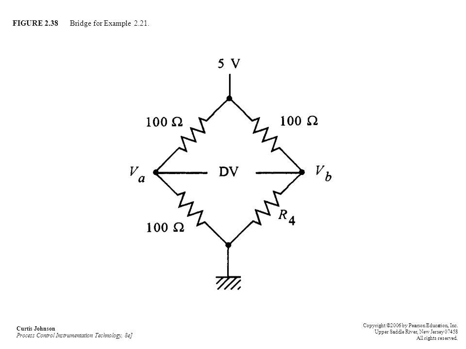 FIGURE 2.38 Bridge for Example 2.21.