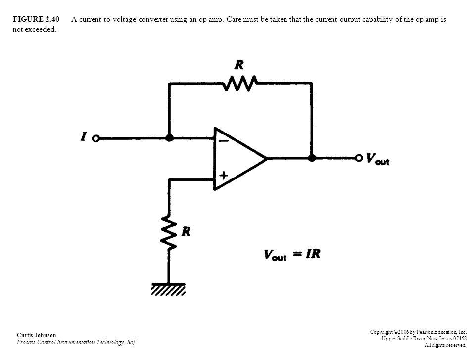 FIGURE 2. 40 A current-to-voltage converter using an op amp