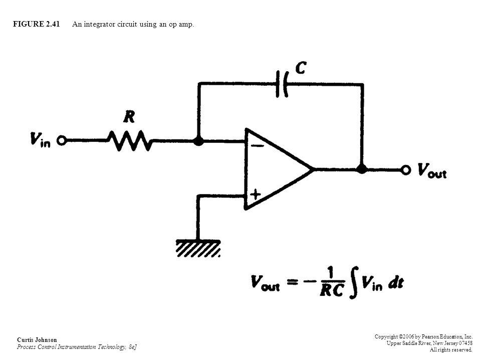 FIGURE 2.41 An integrator circuit using an op amp.