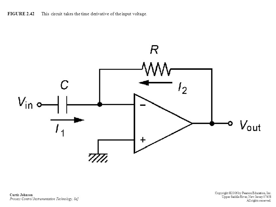 FIGURE 2.42 This circuit takes the time derivative of the input voltage.