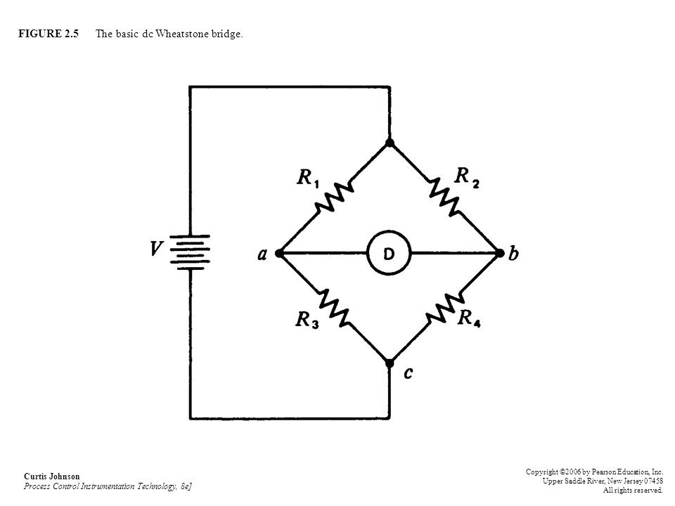 FIGURE 2.5 The basic dc Wheatstone bridge.