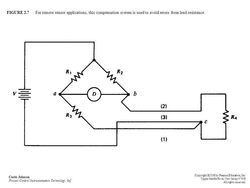 FIGURE 2.7 For remote sensor applications, this compensation system is used to avoid errors from lead resistance.