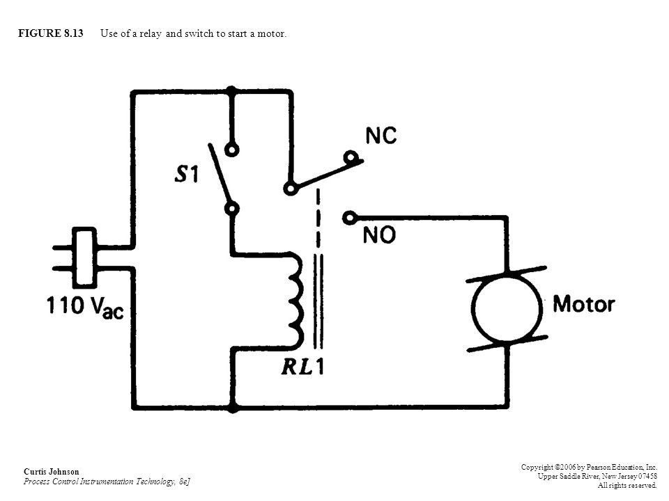 figure 8 1 process and controller