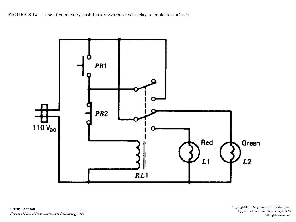 FIGURE 8.14 Use of momentary push-button switches and a relay to implement a latch.