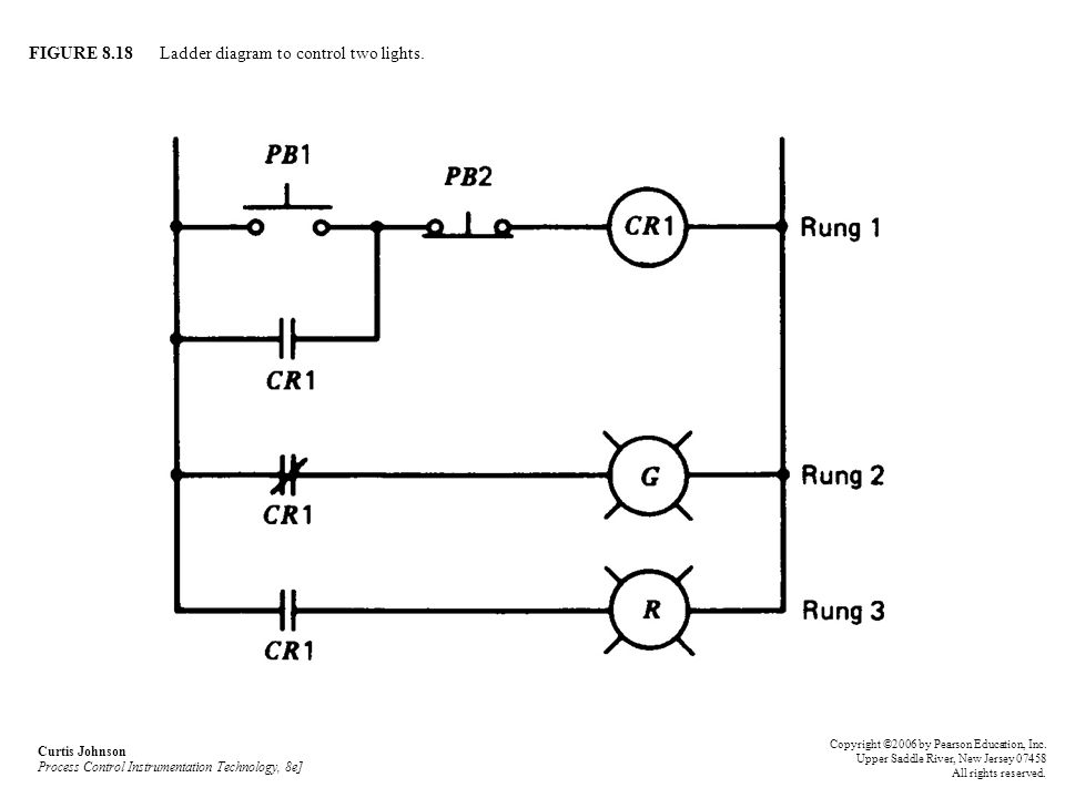 FIGURE 8.18 Ladder diagram to control two lights.