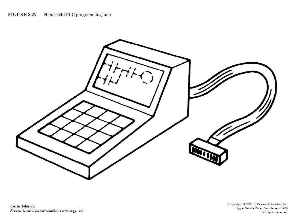FIGURE 8.29 Hand-held PLC programming unit.