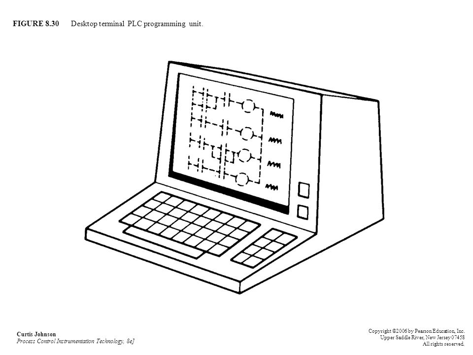 FIGURE 8.30 Desktop terminal PLC programming unit.