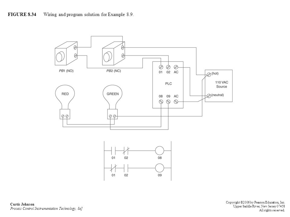 FIGURE 8.34 Wiring and program solution for Example 8.9.