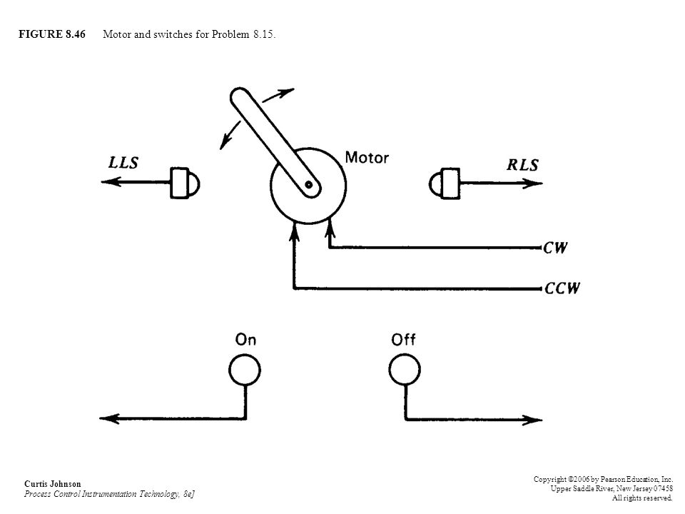 FIGURE 8.46 Motor and switches for Problem 8.15.