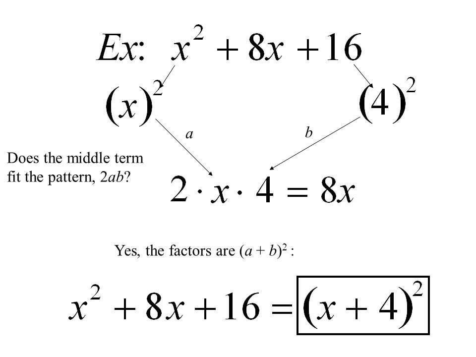 a b Does the middle term fit the pattern, 2ab Yes, the factors are (a + b)2 :