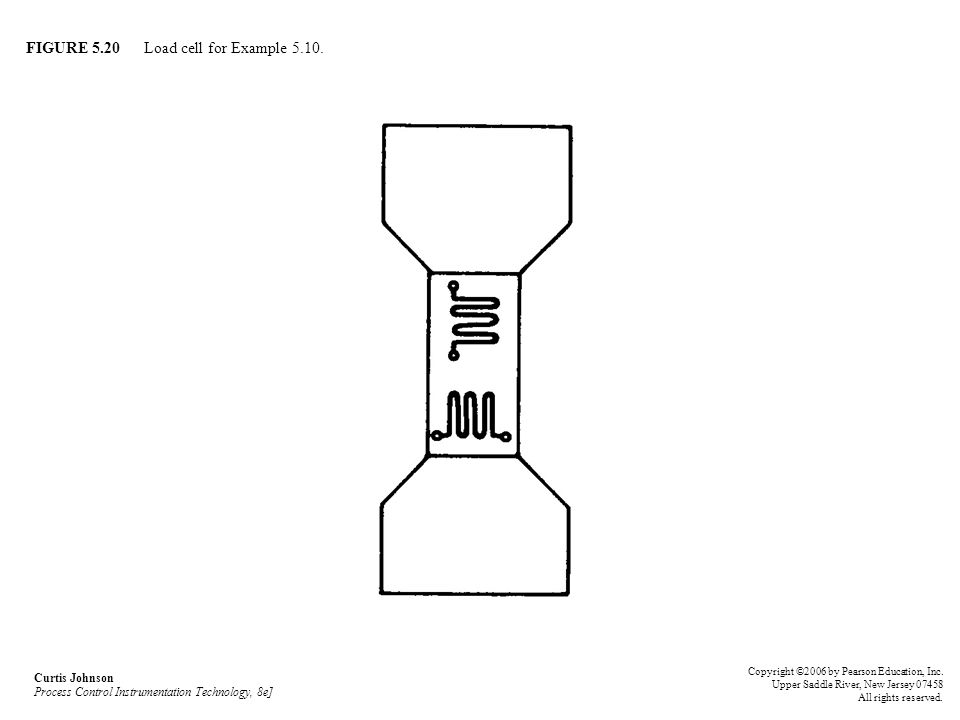 FIGURE 5.20 Load cell for Example 5.10.