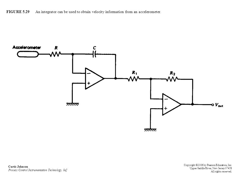 FIGURE 5.29 An integrator can be used to obtain velocity information from an accelerometer.