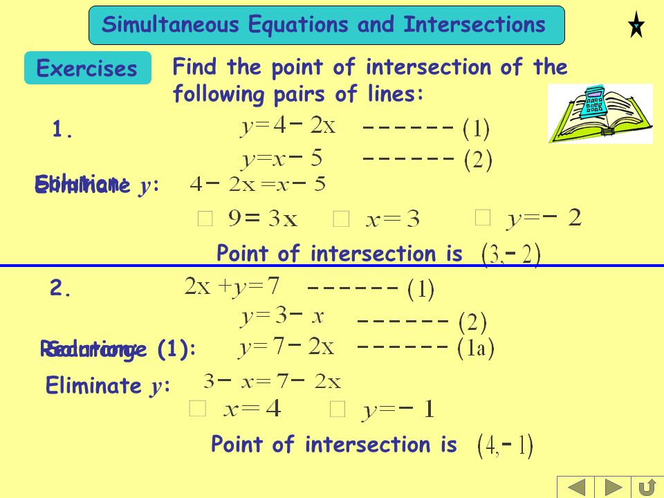 Exercises Find the point of intersection of the following pairs of lines: 1. Solution: Eliminate y: