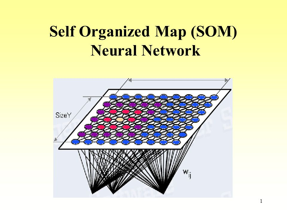 Self Organized Map (SOM) on food maps, neural network, adaptive resonance theory, painting maps, science maps, advertising maps, hierarchical clustering, insurance maps, nonlinear dimensionality reduction, types of artificial neural networks, boltzmann machine, competitive learning, learning vector quantization, neural gas, recurrent neural network, artificial neural network, feedforward neural networks, philosophy maps, radial basis function network, dimensionality reduction, thinking maps, decision making maps, goal setting maps, networking maps, language maps, education maps, expectation–maximization algorithm, viewing maps, art maps, listening maps, teaching maps, k-means algorithm,