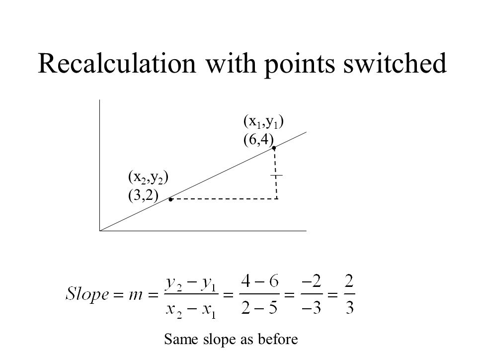 Recalculation with points switched