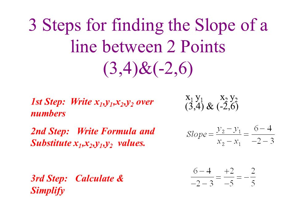 3 Steps for finding the Slope of a line between 2 Points (3,4)&(-2,6)